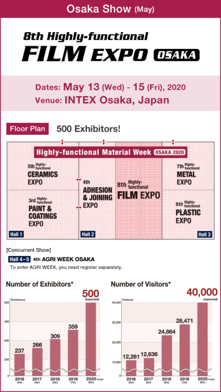 Highly-functional FILM EXPO OSAKA [Osaka Show (May)]
